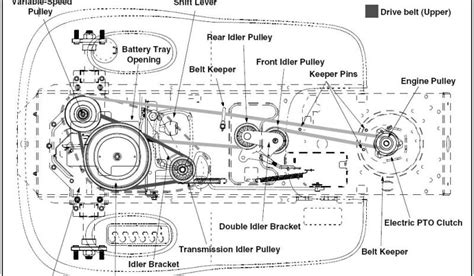 troy bilt lawn mower belt diagram troy bilt lawn mower belt diagram 28 images troy bilt
