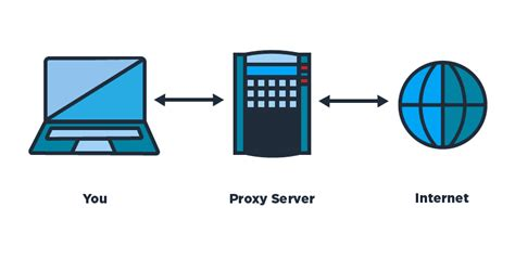 best proxy server free 55 free proxy best proxy servers list 2018 tech
