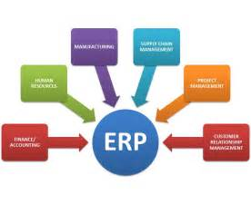 Erp Manager by Of Erp Software In An Organisation