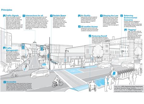 design guidelines planning national planning excellence award for boston complete