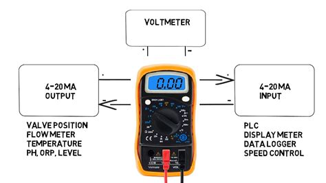measuring   ma signal  blowing  fuse