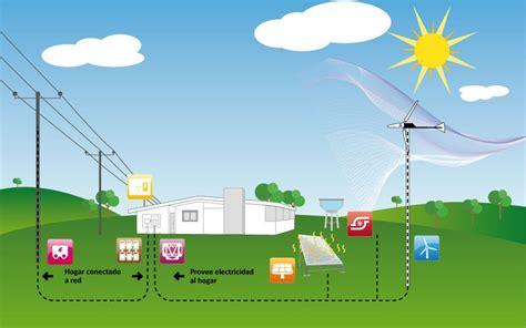 imagenes de hogares inteligentes energ 237 as inteligentes soluciones en energ 237 as renovables