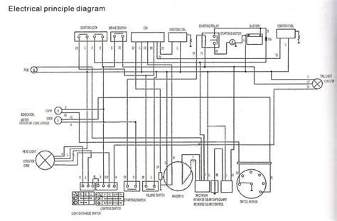 bashan 250 wiring diagram honda motorcycle repair diagrams