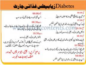 Best weight gaining diet by dr khurram mushir