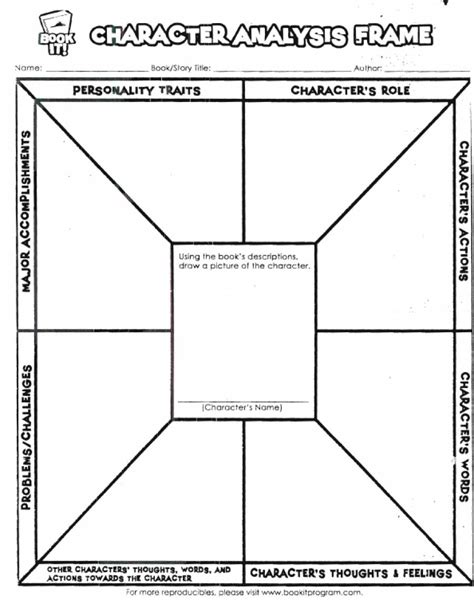 Character Development Worksheet Pdf by Character Analysis Worksheet Free Printable Worksheets