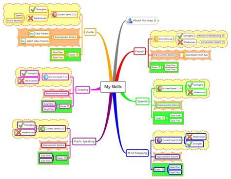 mind map template my skills mind map biggerplate