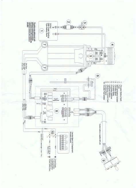 electrical gear lila dala