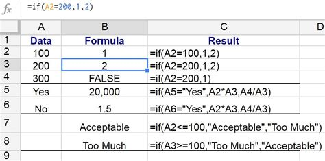 Spreadsheet Functions by Spreadsheets If Function