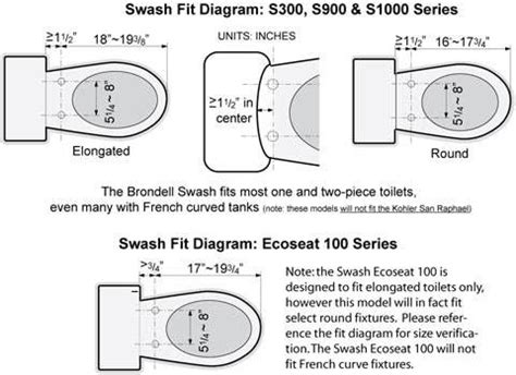 fitting a bidet toilet seat 25 best ideas about toilet seat fittings on pinterest