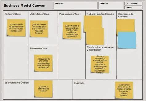 aplicaciones  hacer  business model canvas  tu