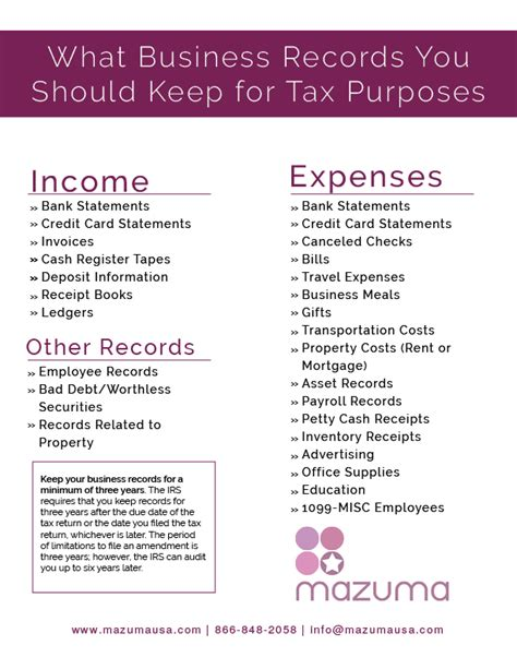How To Keep Tax Records After What Business Records You Should Keep For Tax Purposes Mazuma Business Accounting