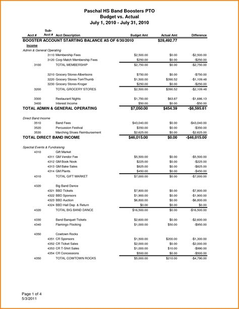 treasury report template non profit treasurer report template 2018 world of reference