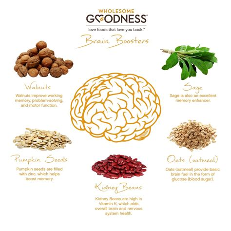 wholesome food wholesome food brain boosters wholesome goodness