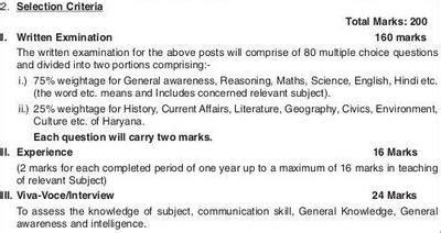 pgt exam pattern in up hssc pgt recruitment syllabus 2015 all subject exam pattern