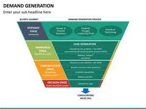 demand generation plan template demand generation powerpoint template