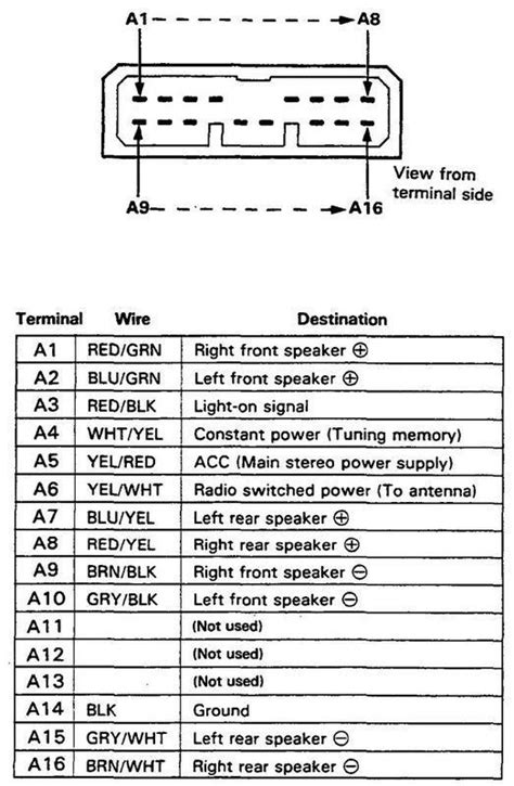 92 honda civic radio wiring diagram free wiring