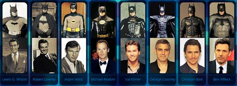 actors who played batman in movies all the bats the 8 actors who played batman in movies