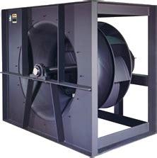 direct drive plenum fans process fans