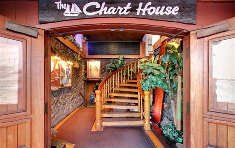chart house waikiki chart house waikiki hawaiiholo hawaii s virtual tour guide
