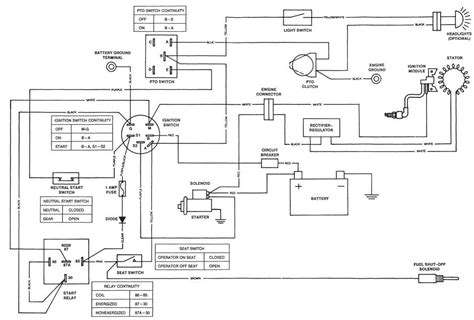 deere 318 ignition switch wiring diagram