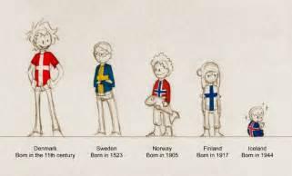 Scandinavians How Old Scandinavia And The World