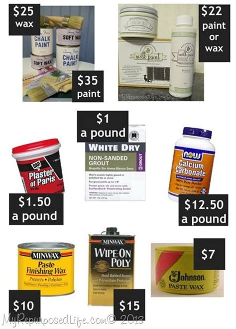 diy chalk paint comparison test paint make your own and how to make your on