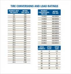 Trailer Tire Equivalent Sle Tire Conversion Chart 8 Free Documents