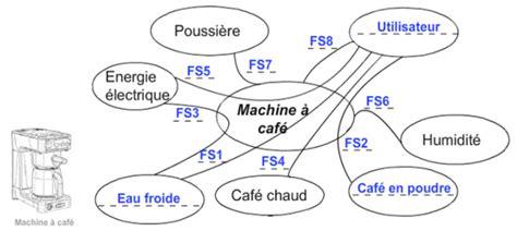 diagramme fast de la machine a laver conception analyse fonctionnelle