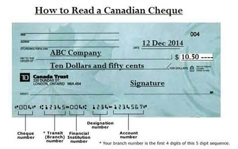 How to read a check how to read a cheque how to read a usa check