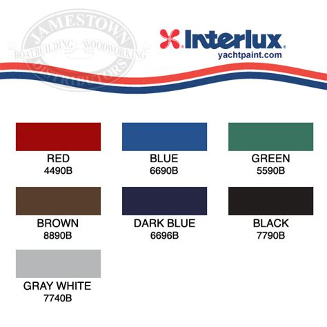 related keywords suggestions for interlux act bottom paint