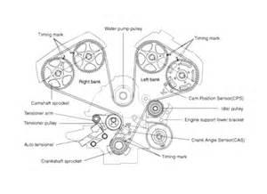 need timing diagram for 2006 kia sorento with 3 5 v6