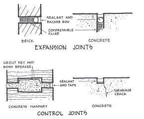 joint design definition 22 best concrete images on pinterest cement concrete