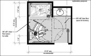 bathroon floorplans handicapp accessible 171 home plans