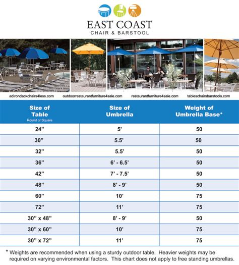 Umbrella Size For Patio Table   How To Measure Patio