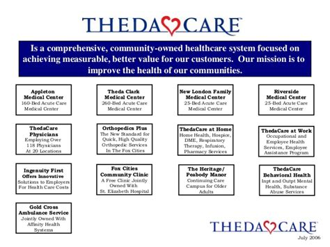 Ashford Mba Comprehensive by Creating A Lean Culture At Thedacare Usa