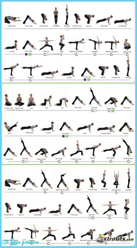 printable yoga chart bikram yoga poses chart printable all yoga positions