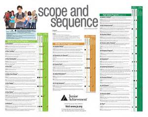 Curriculum Scope And Sequence Template by High Scope Cirriculum Images Frompo 1