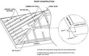 Hip Construction Roofing Protractor Toolstable