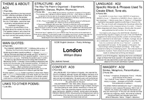 themes in london by blake london william blake summary sheet