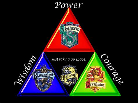 triforce colors harry potter triforce by xelfi4ever on deviantart