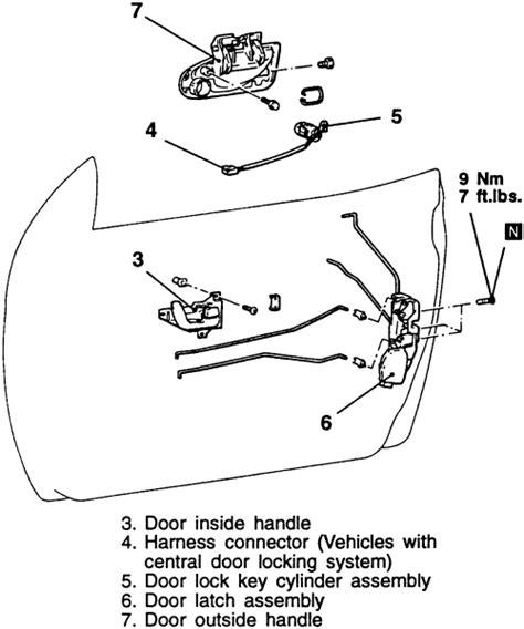 service manual remove rear door trim 1990 eagle talon service manual door panel removal 1994 repair guides interior door locks autozone com