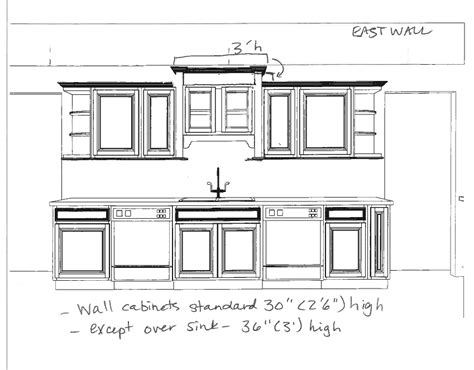 how to calculate linear feet for kitchen cabinets how do you measure linear feet for kitchen cabinets