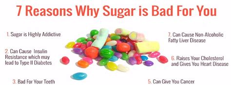 7 Reasons Why Is For You by 7 Reasons Why Sugar Is Bad For You