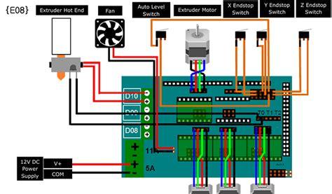 reprap wiring diagram diy reprap 3d printer for beginners p2 wire