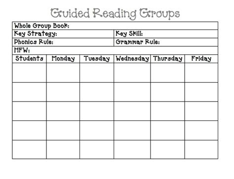 lesson plan template read 180 guided reading groups lesson plan may have to change the