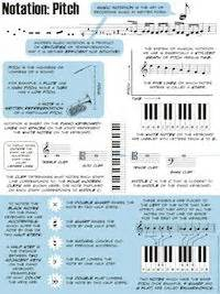 pitch pattern test norms 78 best images about music music music on pinterest