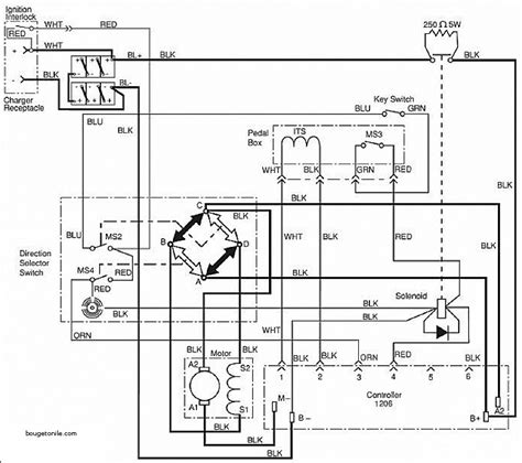 1998 ezgo wiring diagram wiring diagram 2018