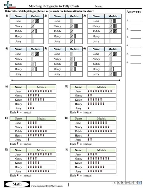 Tally Table by Tally Worksheets Mmosguides
