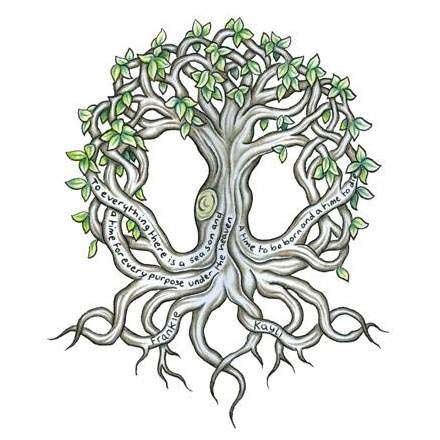 shamrock vine tattoo designs celtic tree i am the vine you are the branches theme