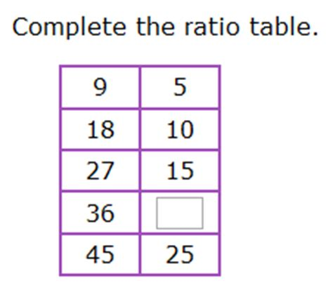 Ratio Table Exles by Ixl Ratio Tables 6th Grade Math Practice